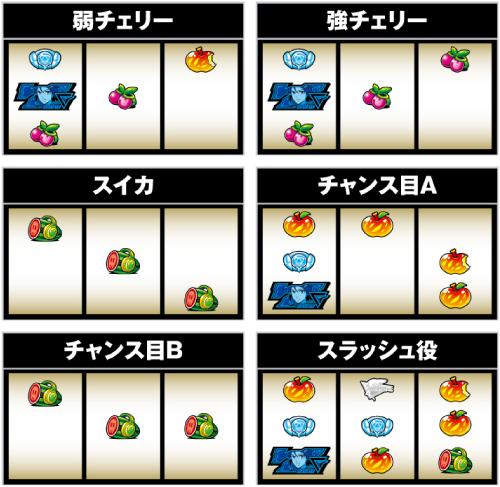 マクロスデルタ_打ち方5