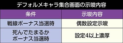 エンジェルビーツ_設定判別2