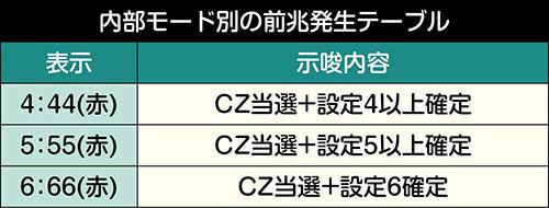 マクロスデルタ_設定判別2