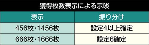 マクロスデルタ_設定判別6