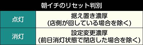 マクロスデルタ_朝イチ1